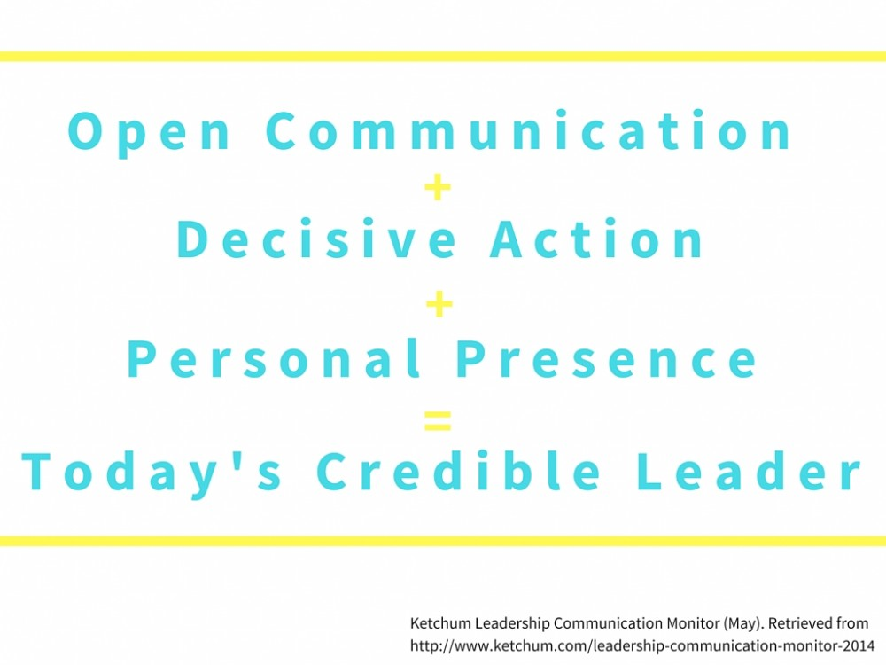 Ketchum Leadership Communication Monitor (May). Retrieved fromhttp___www.ketchum.com_leadership-communication-monitor-2014
