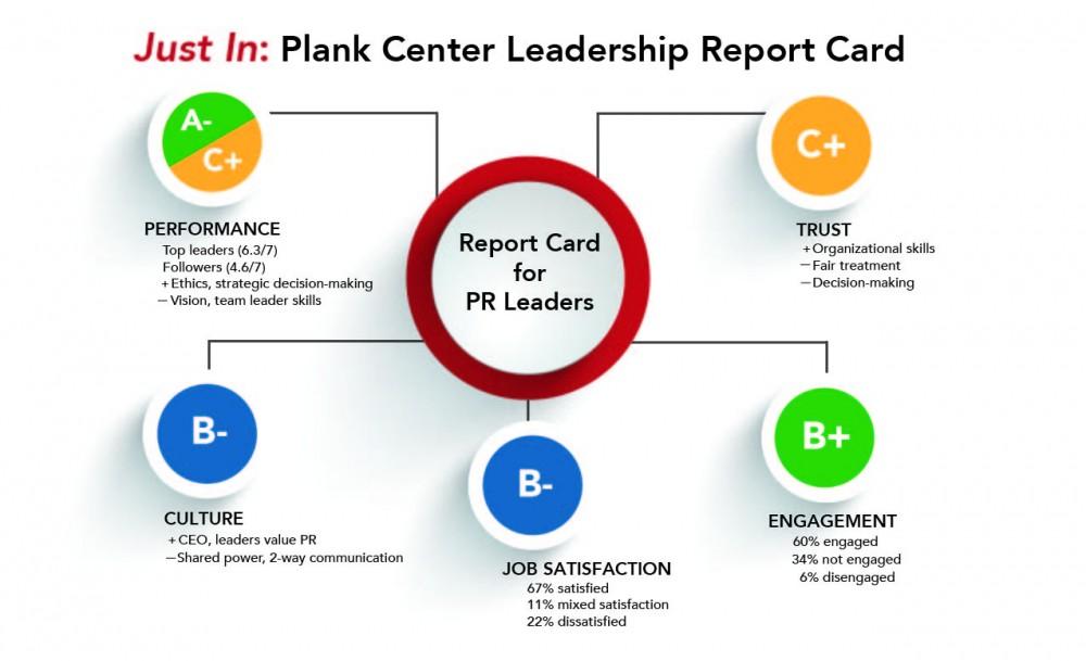 PlankReportCardSlide