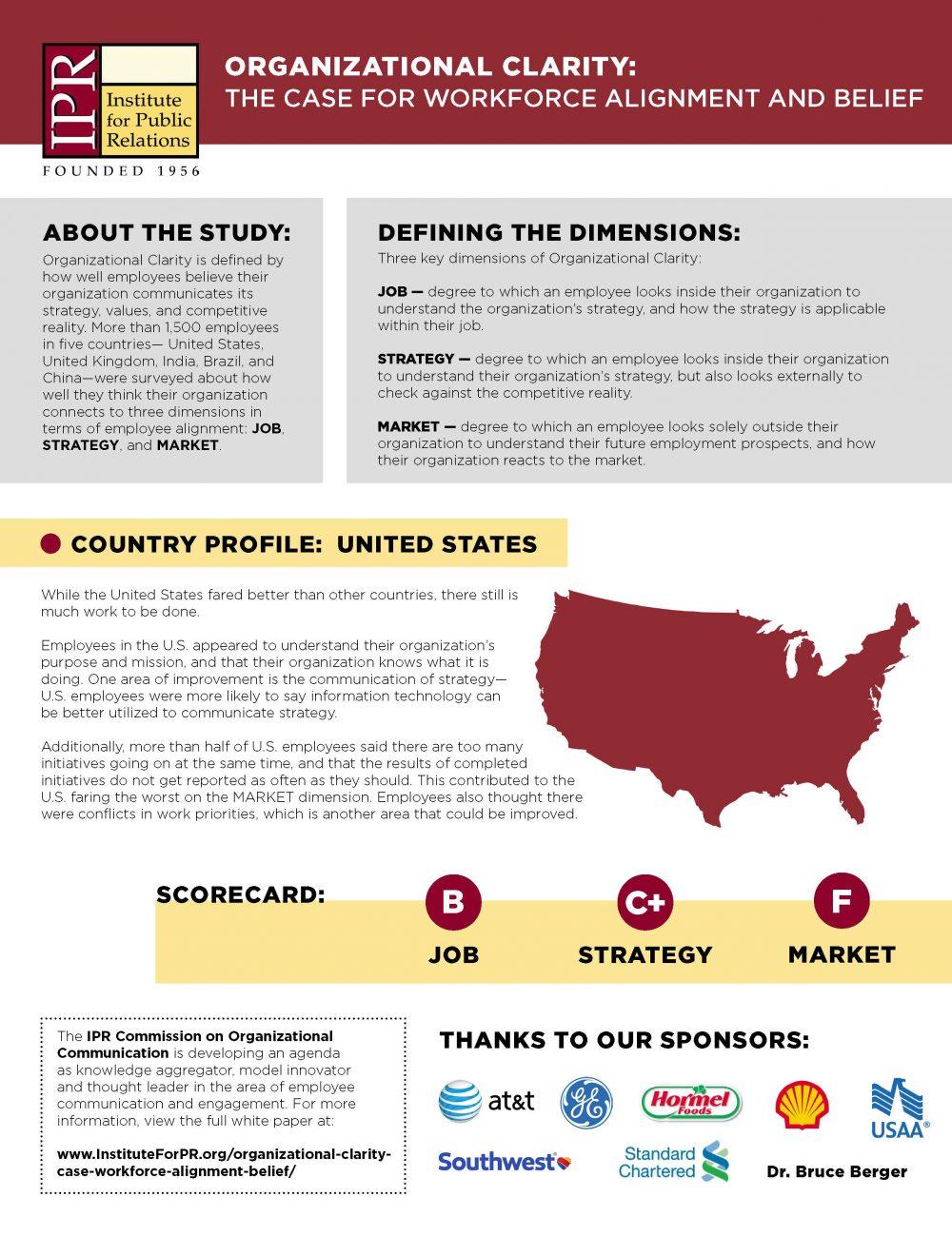 UnitedStates_OrganizationalClarity